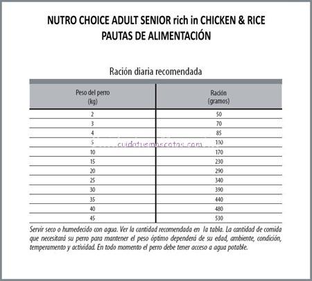 Nutro Choice Senior Pautas