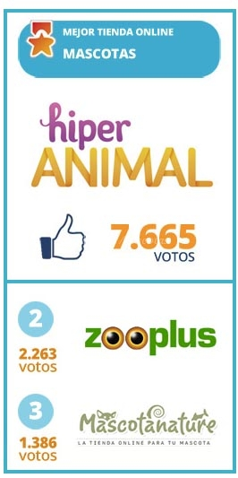hiperanimal ganadora ecommerce awards 2013
